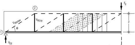 Nachweisf hrung und bewehrungsermittlung baustatik wiki for Fachwerk statik